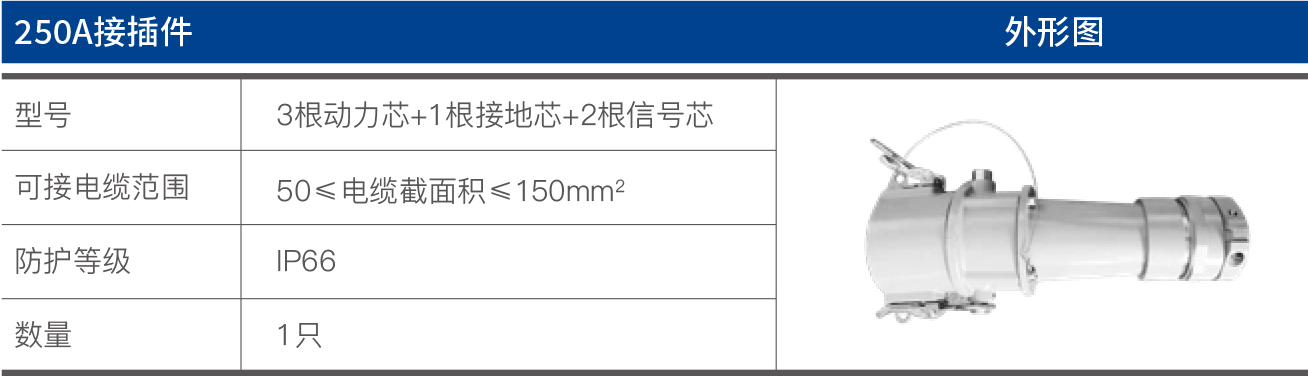 250A接插件1